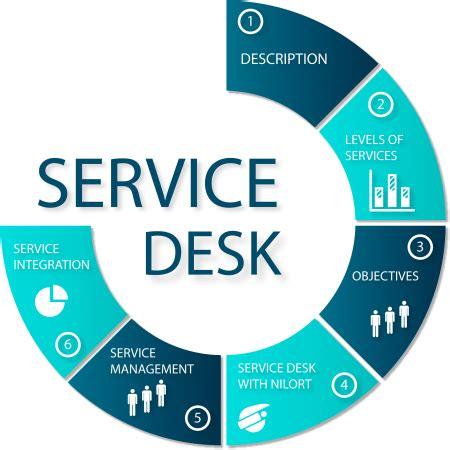 Help Desk Technician Training, IT Support Jobs, Salary