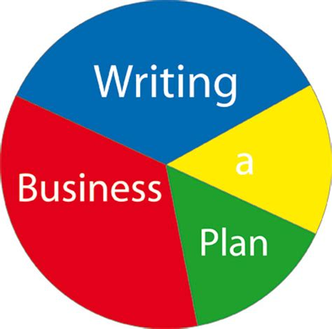 Confidential Business Plan - English Language School